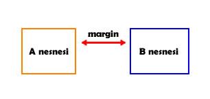 Nesneler arası mesafe margin